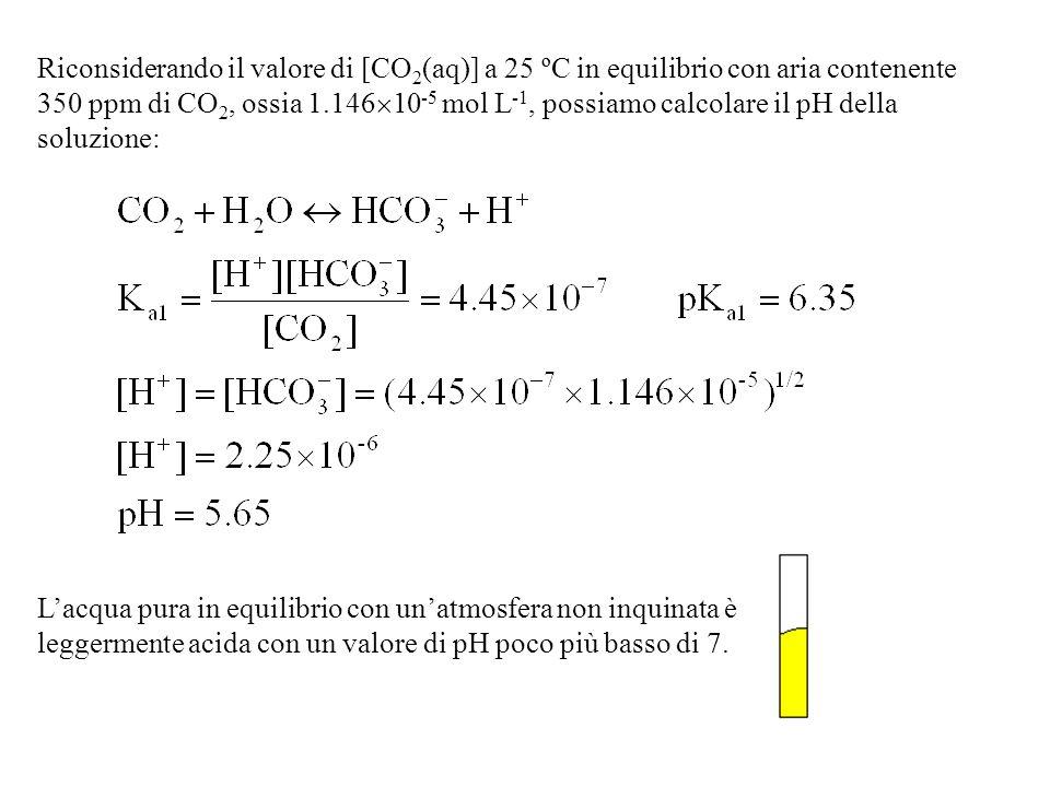 Riconsiderando il valore di [CO2(aq)] a 25 ºC in equilibrio con aria contenente 350 ppm di CO2, ossia 1.14610-5 mol L-1, possiamo calcolare il pH della soluzione: